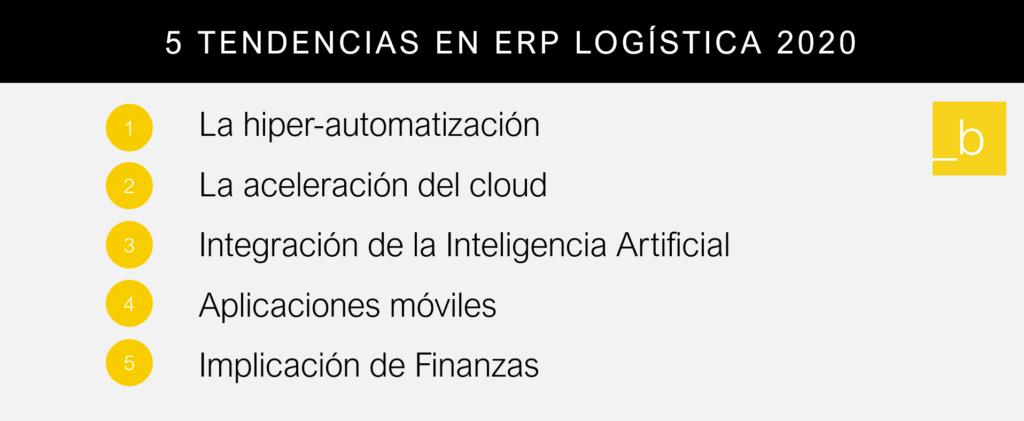 tendencias ERP 2020 bytemaster